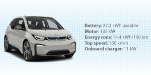 https://elektromobili.bg/wp-content/uploads/2018/03/bmw-tech-specs-2-300x150.png